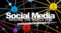 In 2011 we presented over 1.000+ facts about social media around the world. Today, this study and 128-slide presentation contains over 2.000 facts & figures about social media in 19 countries. Wow! Topics cover main adoption and usage, interactions of consumers with brands, impact of branded conversations, evolution of mobile […]